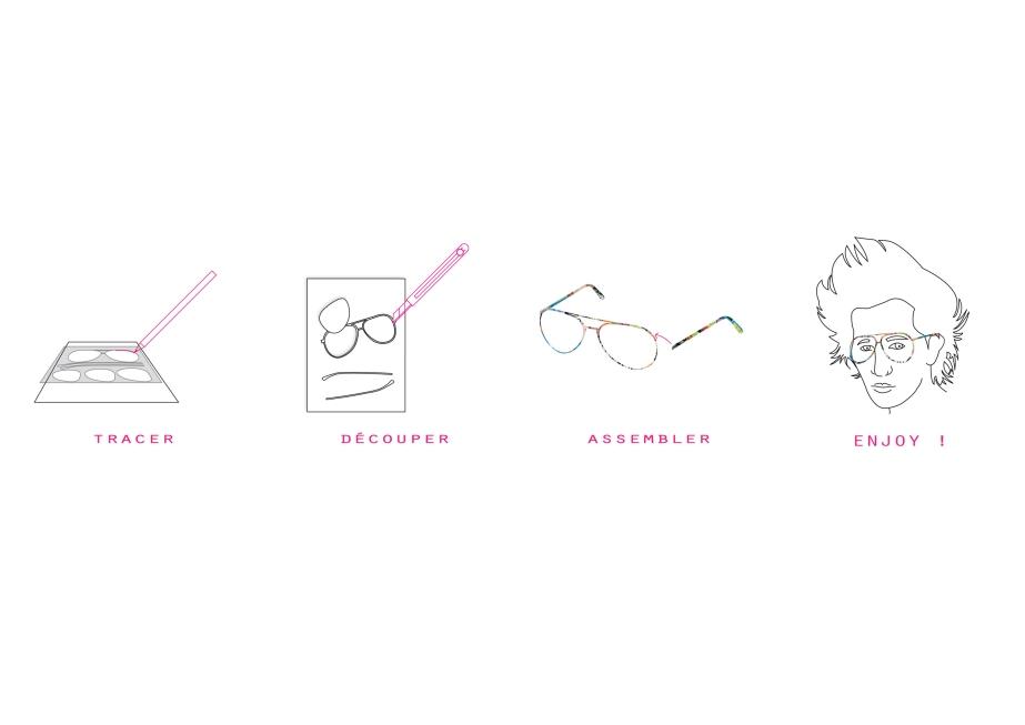 Lise-Crepeau-Design-Produit-Glasses'-stencil-01