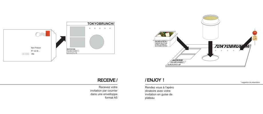 Lise-Crepeau-Design-Produit-Tokyobrunch/-01